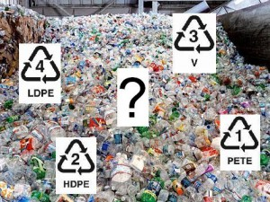 Ова слика има празан alt атрибут; име њене датотеке је recyclable_plastics1-300x225-1.jpg